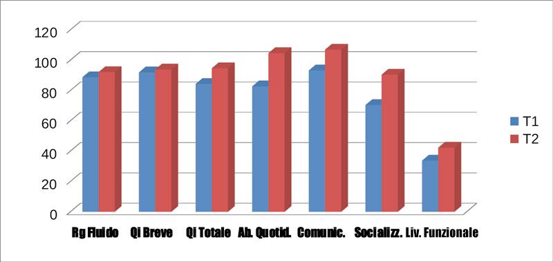 Grafico-1